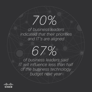 Are Business and IT Groups Innovating Together -01.17.14