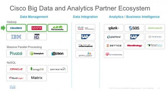 Big Data and Analytics_McHugh52911