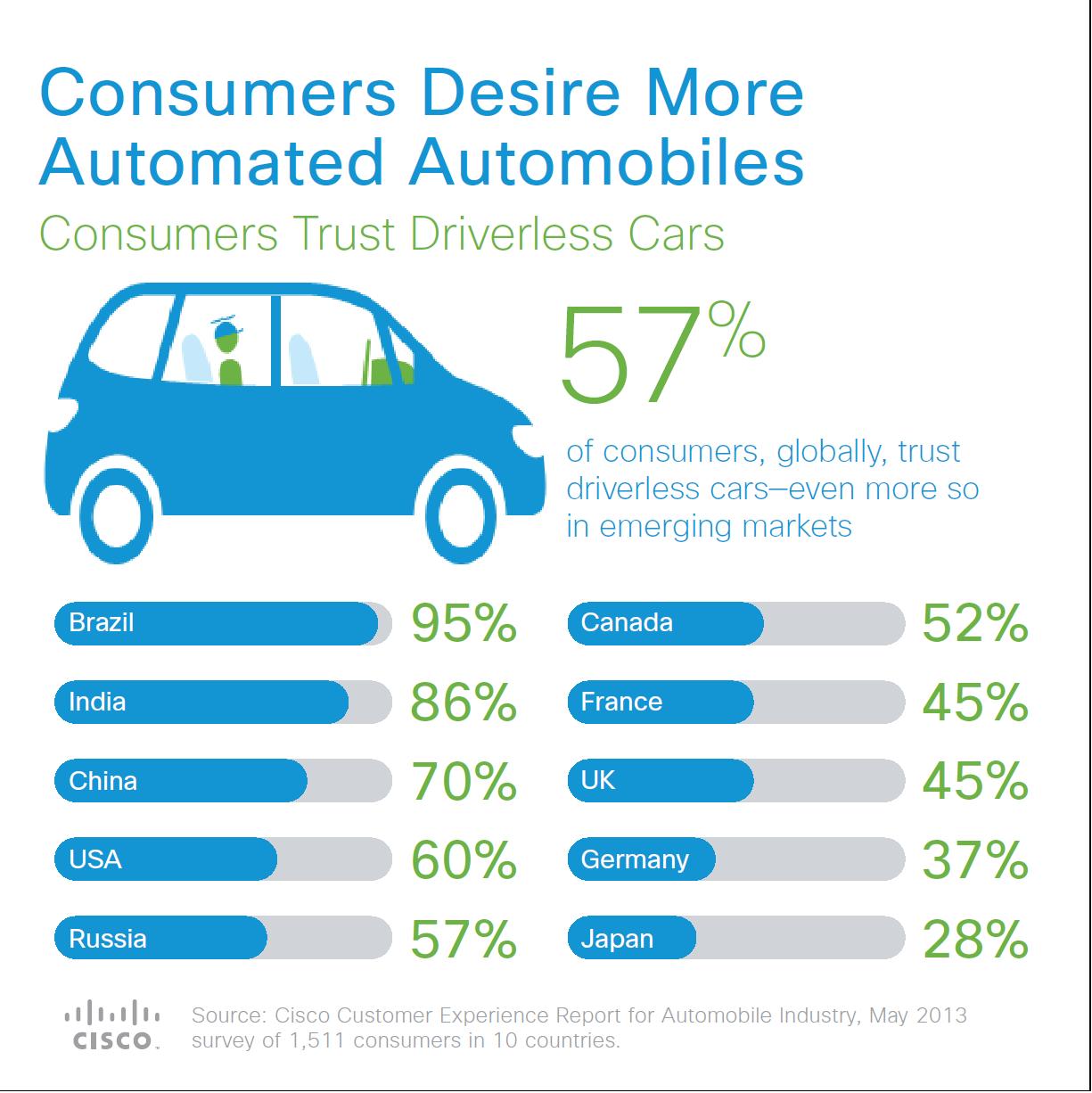 CCER Driverless