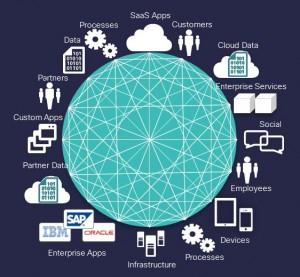 CIP-Enterprise