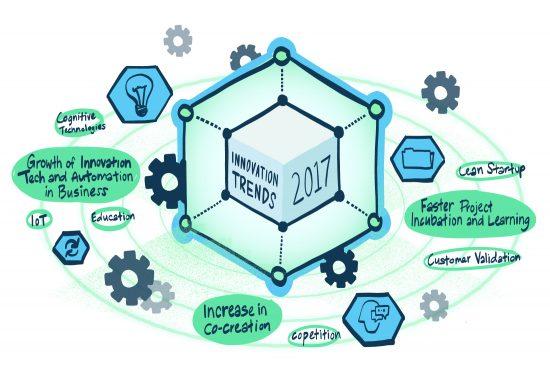 CISCO_Innovation Blog Post_V2_CCZ_010617-01