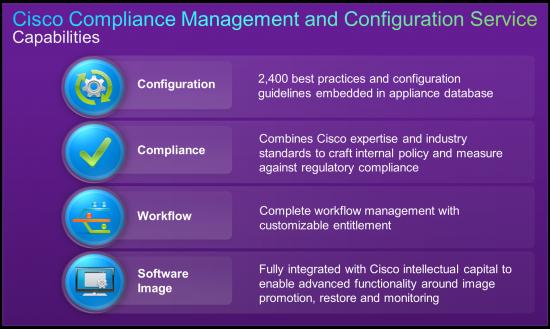 Cisco Compliance Management and Configuration Service (CMCS)