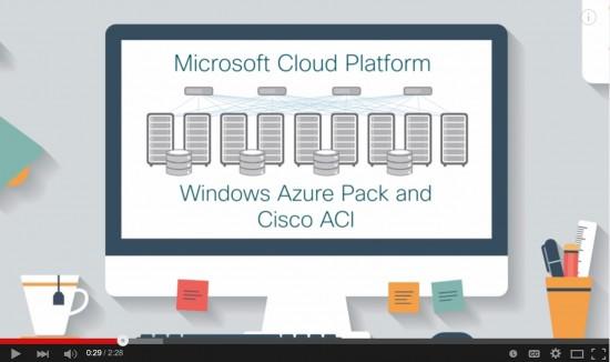 Cisco ACI Meets Microsoft Cloud