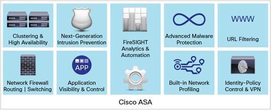Cisco ASA 5506-X 1
