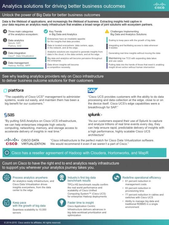 Cisco Big Data Webinar At-A-Glance ABSOLUTE FINAL VERSION