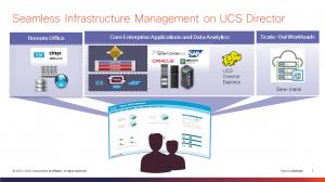 Cisco Cloud Strategy November 2014