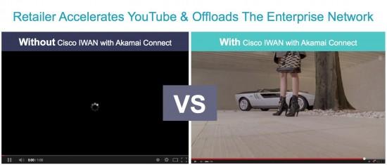 Cisco IWAN with Akamai Connect