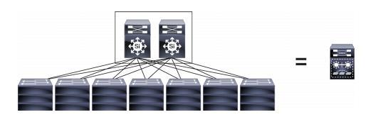 Cisco Instant Access1