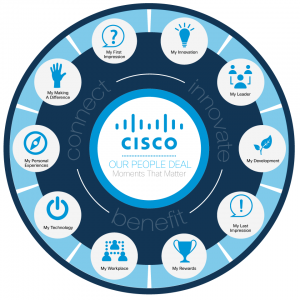 Cisco employee career 'moments that matter'
