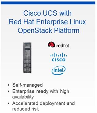 Cisco UCSO