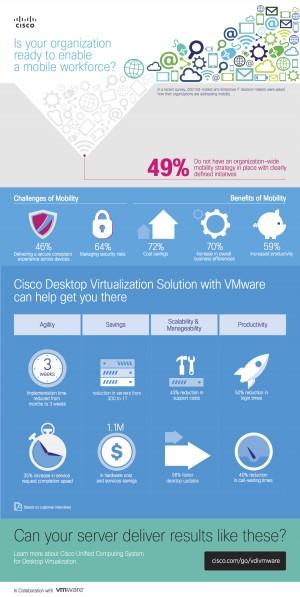 Cisco VMware infographic-v4