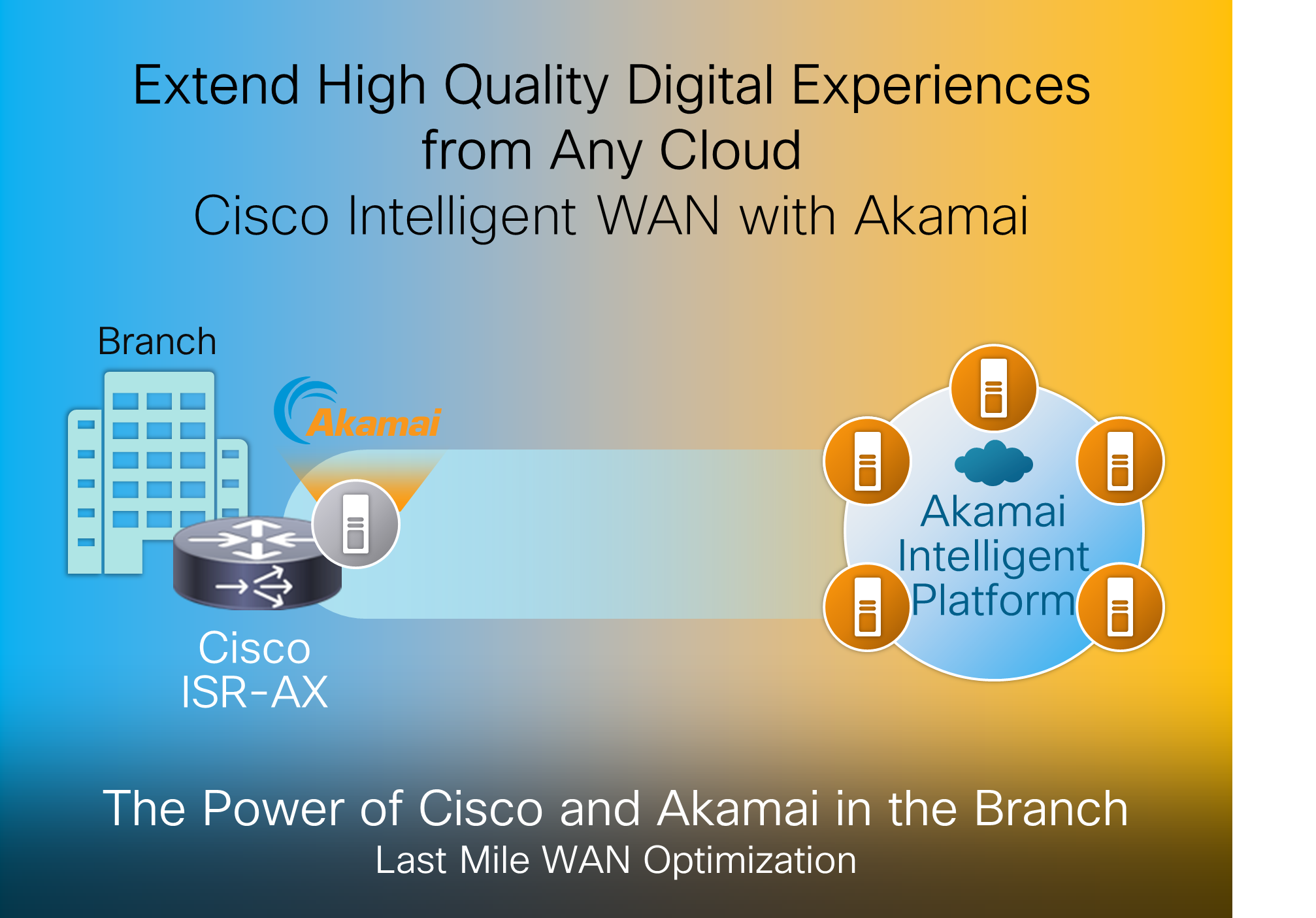 Cisco and Akamai Connect