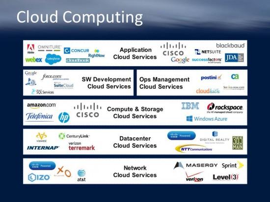 Cisco in the cloud