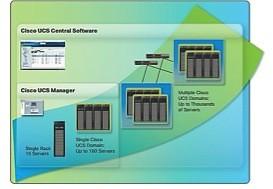 CiscoMgmtSoftware