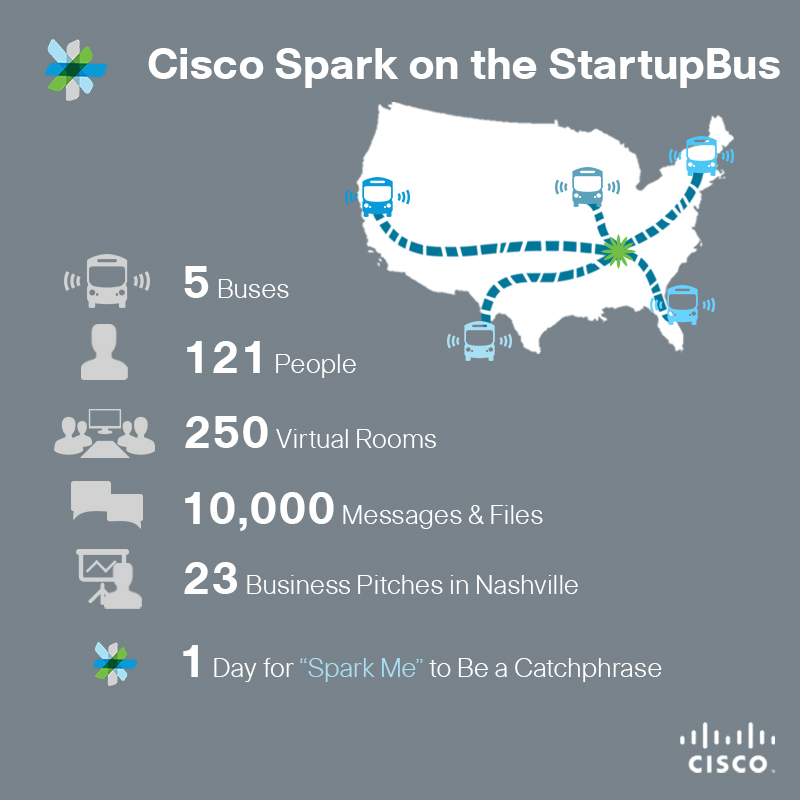 CiscoSpark_Bus_miniinfographic_FB_Edits2