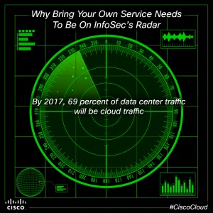 Why Bring Your Own Service Needs to be on Infosec's Radar