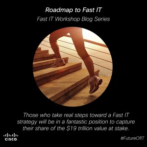 Fast IT Workshop Series: Roadmap to Fast IT