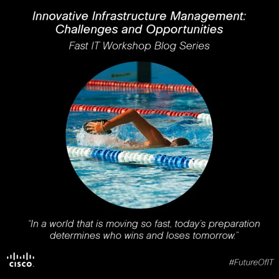 View Cisco Fast IT Executive Perspectives web home.