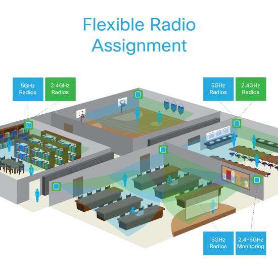 Cisco_FlexibleRadio_Blog1-01
