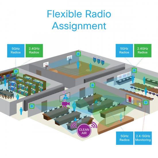 Cisco_FlexibleRadio_Blog1-02