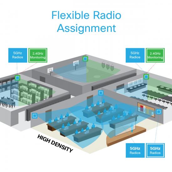 Cisco_FlexibleRadio_Blog1-03