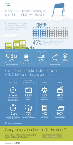 Citrix Infographic_06 (final)
