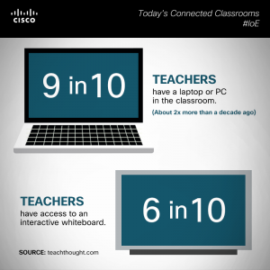 Connected-Classrooms