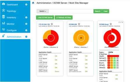 DCNMMultiSiteManager