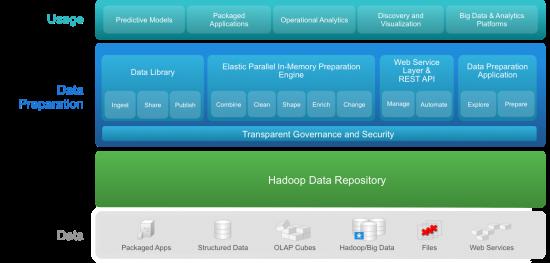 DataPrepDiagram
