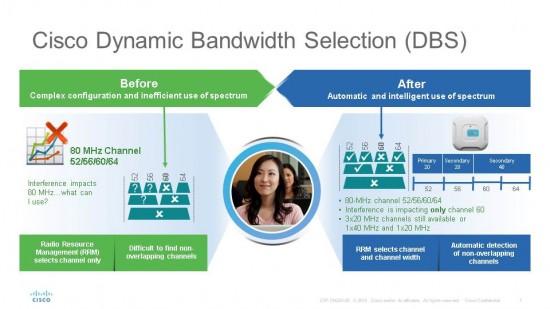 Dynamic bandwidth 1