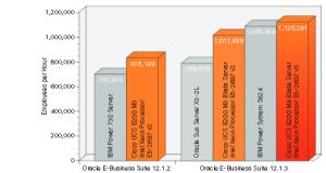 E-Biz Suite Graph