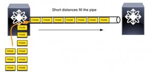 Filling Pipe (FC)