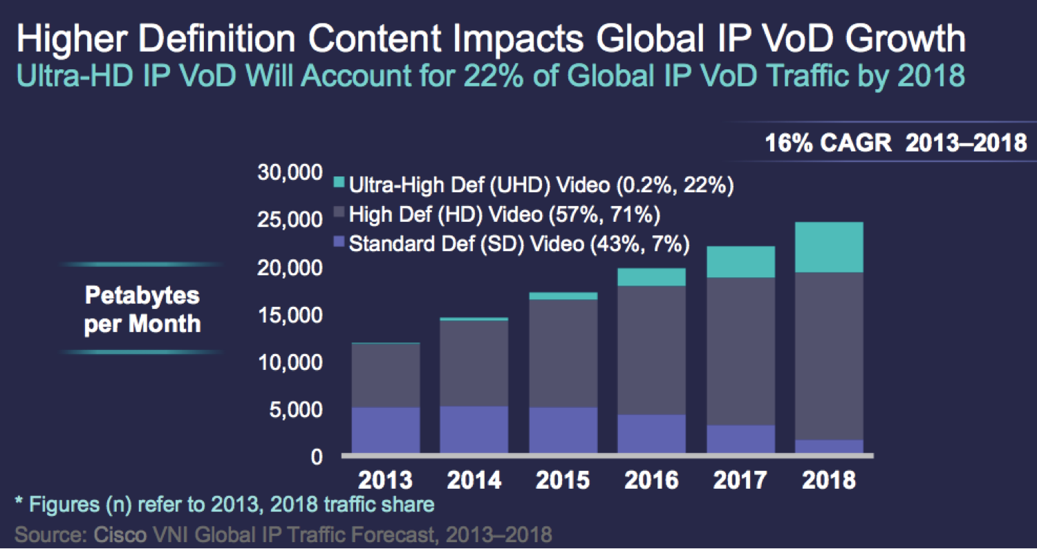 HD-Content-Impacts-Global-IP-VOD-Growth