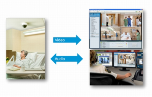 Virtual Patient Observation