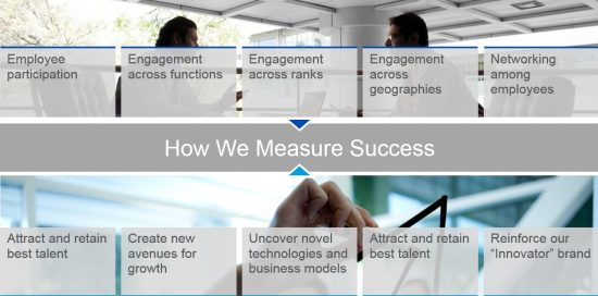 How We Measure Success_IEC