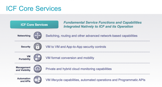 ICF Core Services