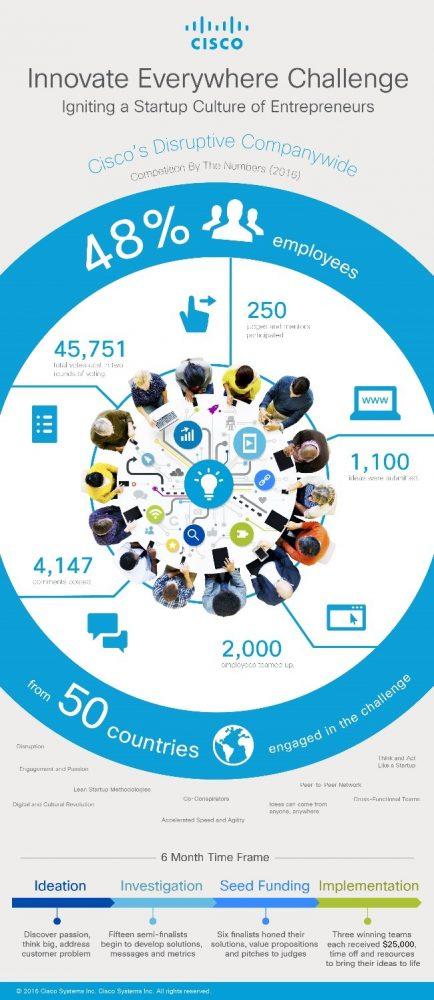 IEC Infographic