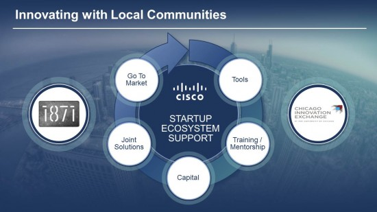 Innovating with local communities