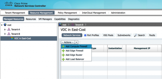 Instantiation of Service VMs