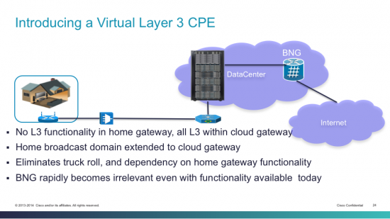 Introducing a Virtual Layer 3 CPE
