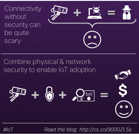 IoT Needs Physical and Network Security 4