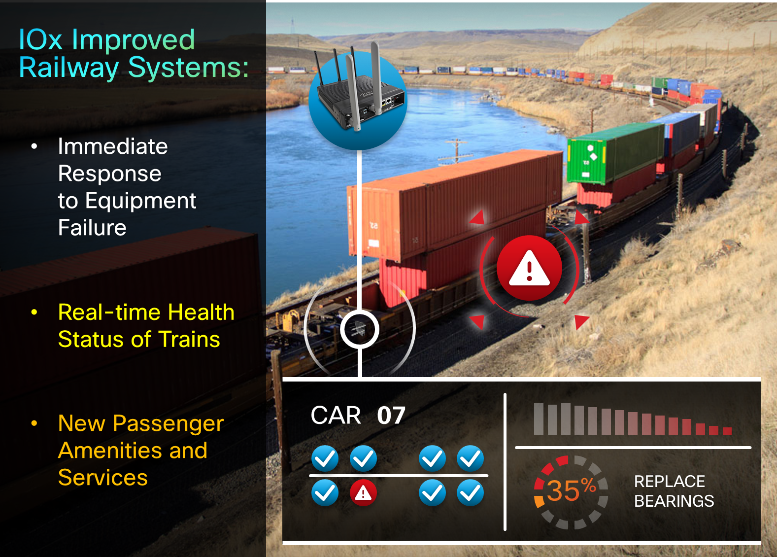 Smart Trains Enabled by IOx