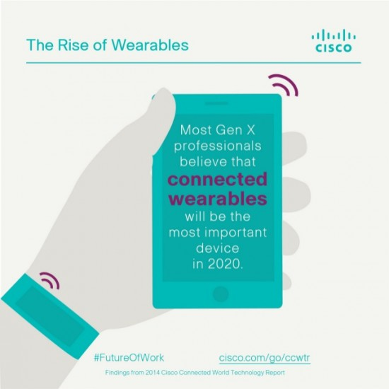 2014 Cisco Connected World Technology Report (CCWTR)