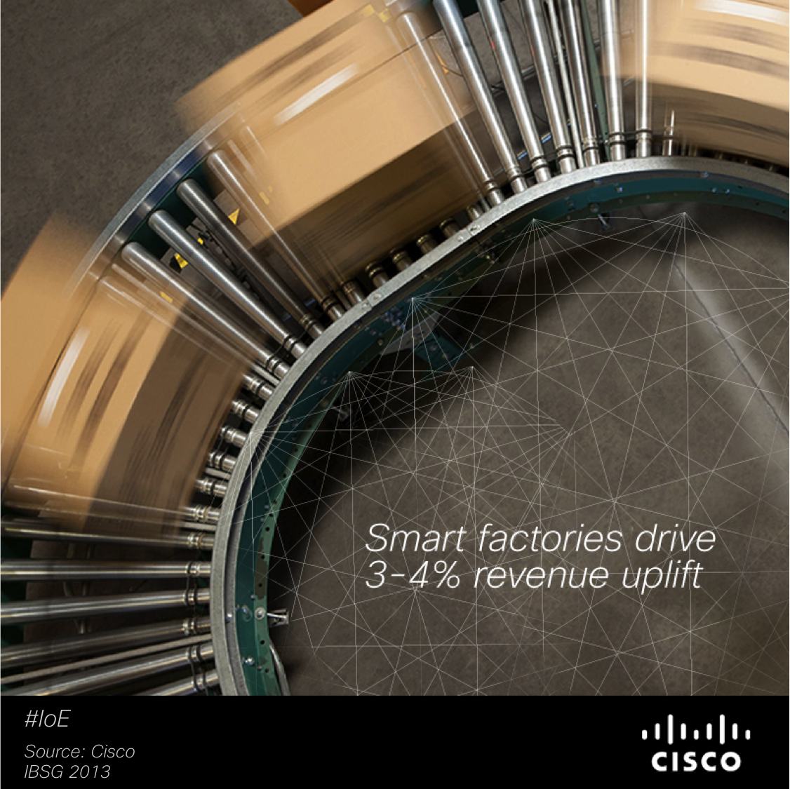 Smart factory IoE Manufacturing Cisco