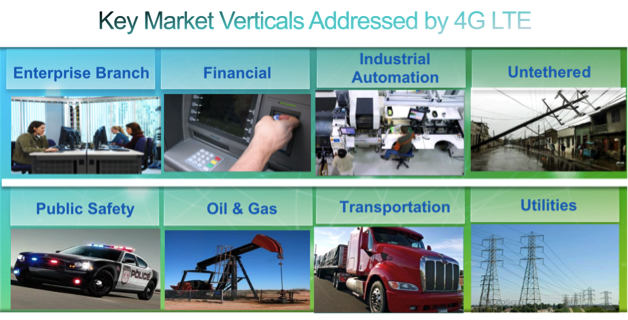 Key Verticals Leveraging 4G LTE