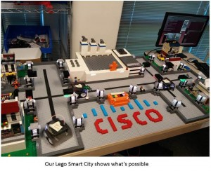Lego Smart City shows what is possible
