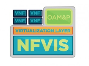 NFVIS