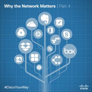 Network Matters - Post 4