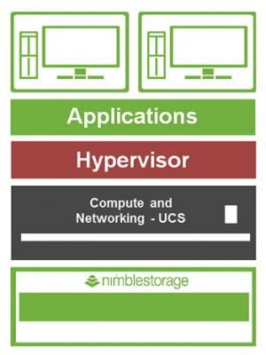 Nimble Storage SmartStack for VDI