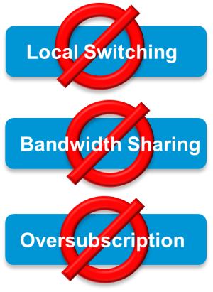 No Local Switching
